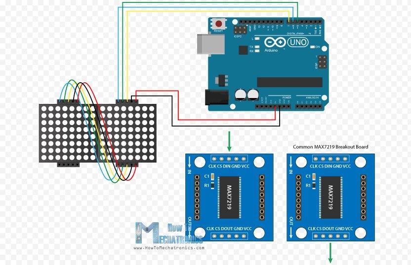 Dot Matrix Dot-matrix Display Arduino Electronics Light-emitting Diode - Semiconductor PNG